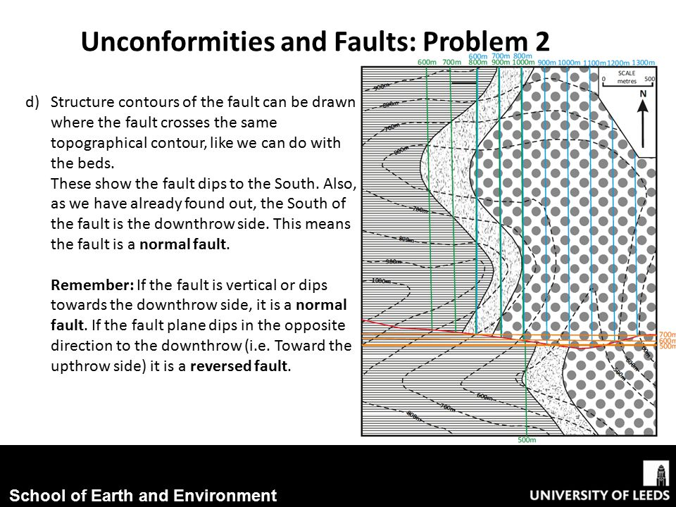 Unconformities and Faults: Problem 2