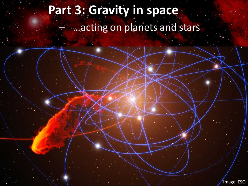 Part 3: Gravity in space …acting on planets and stars Image: ESO
