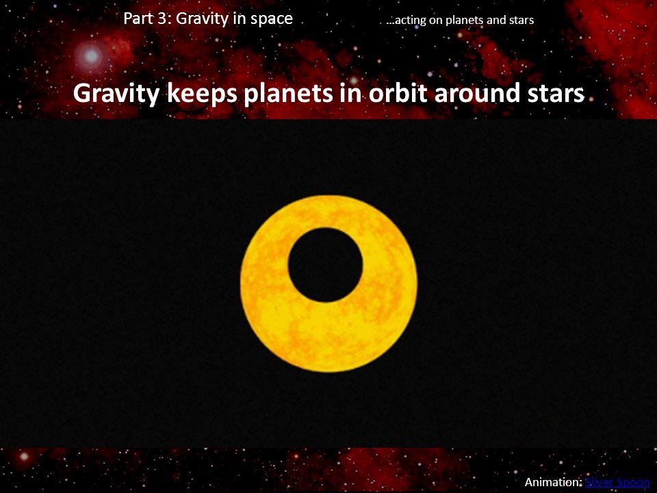 Gravity keeps planets in orbit around stars
