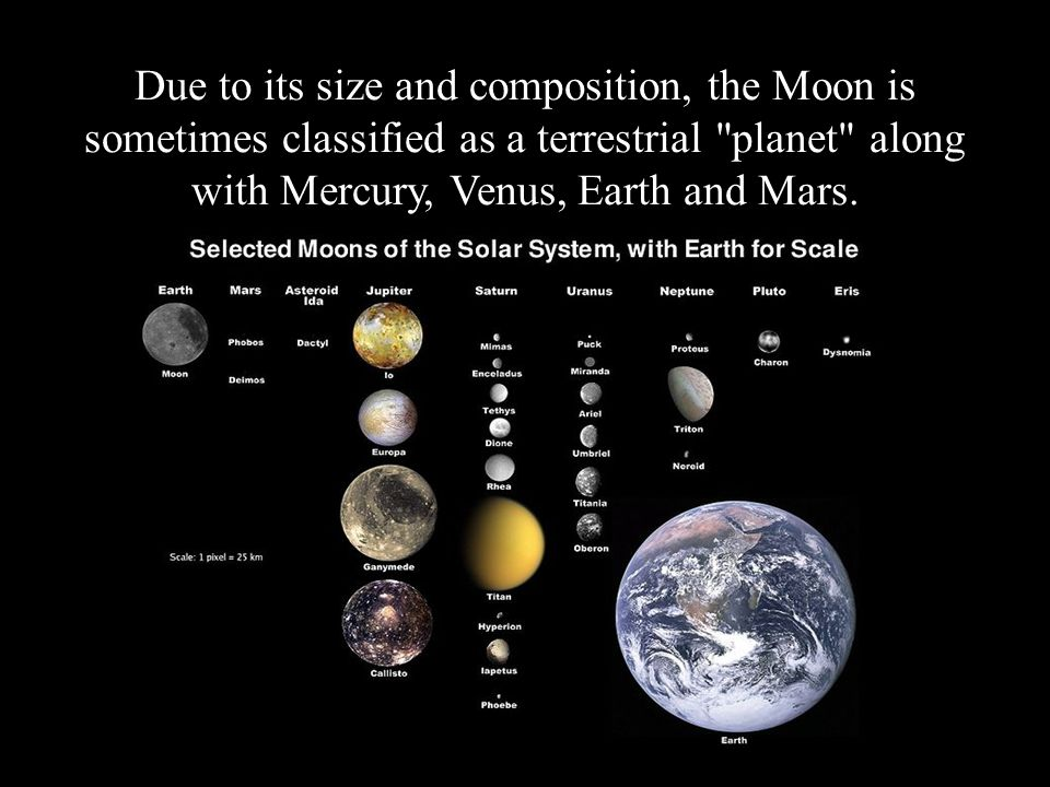Due to its size and composition, the Moon is sometimes classified as a terrestrial planet along with Mercury, Venus, Earth and Mars.