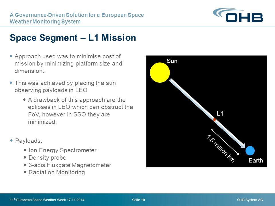 Space Segment – L1 Mission