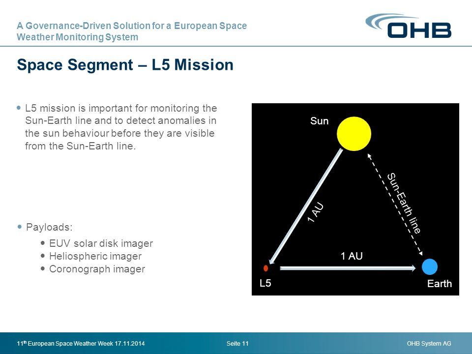 Space Segment – L5 Mission