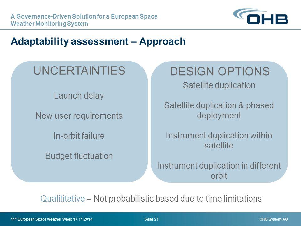 Adaptability assessment – Approach