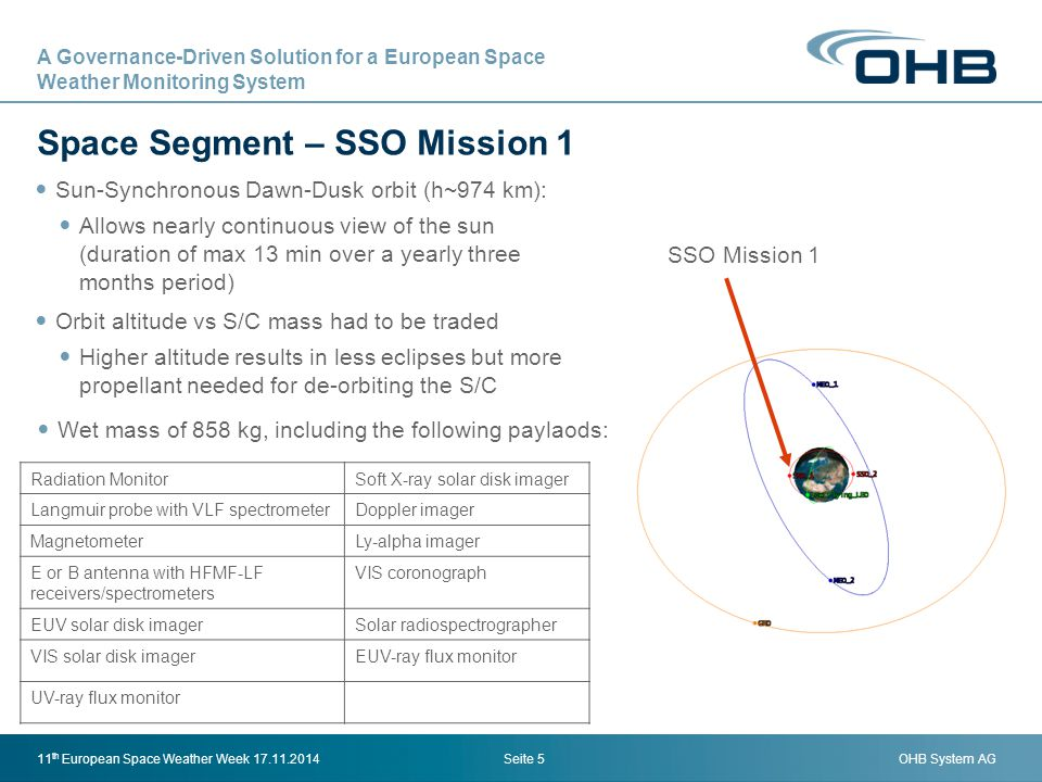 Space Segment – SSO Mission 1