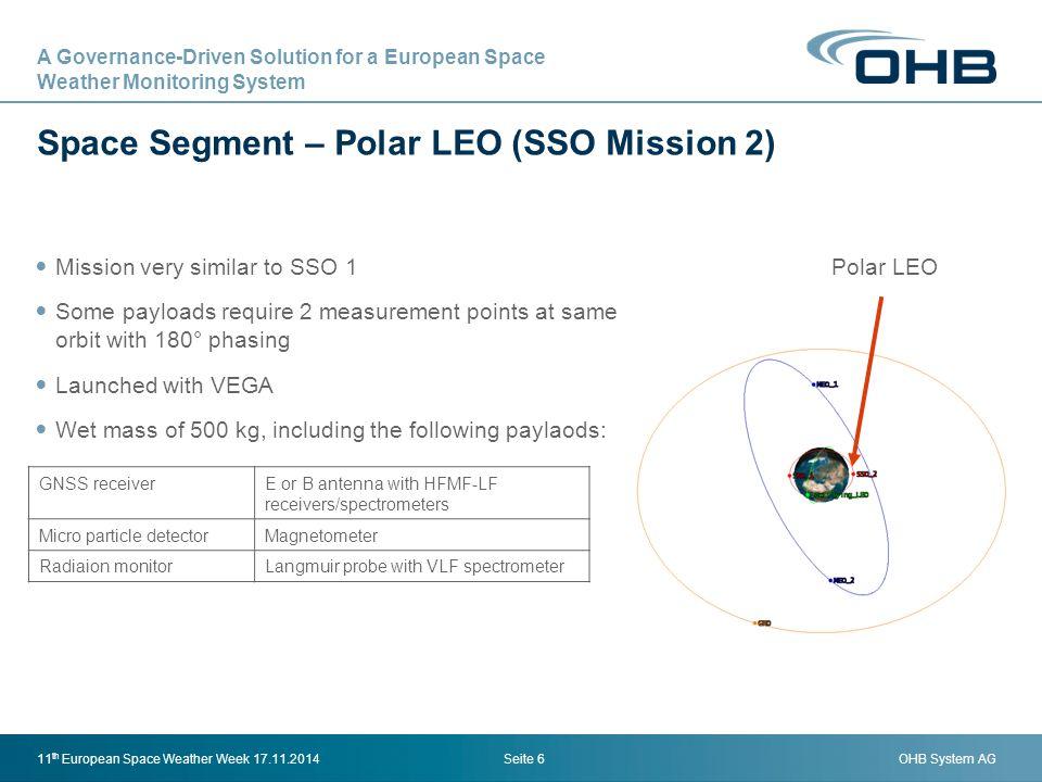 Space Segment – Polar LEO (SSO Mission 2)