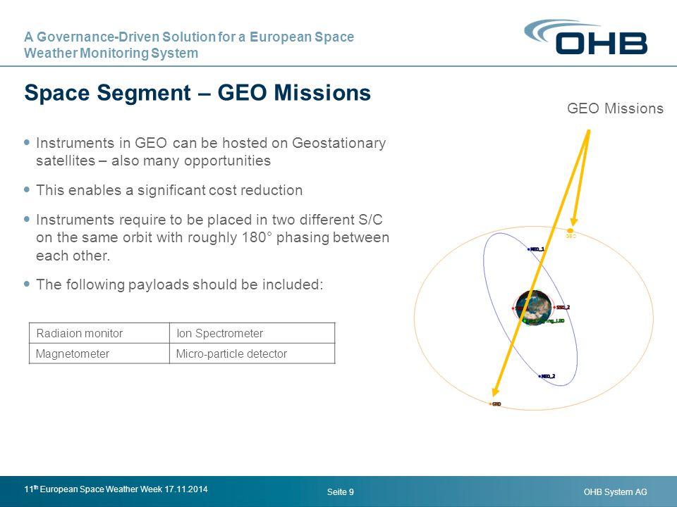 Space Segment – GEO Missions