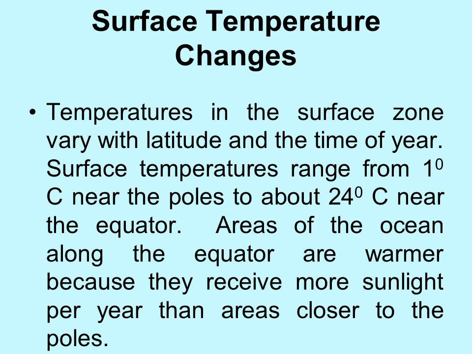 Surface Temperature Changes