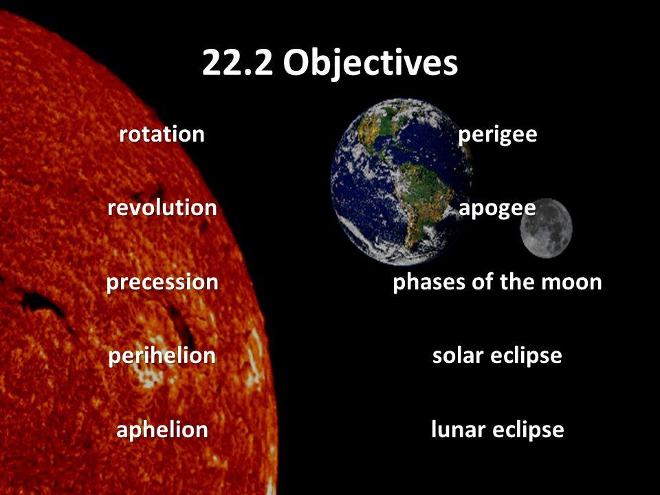 22.2 Objectives rotation revolution precession perihelion aphelion
