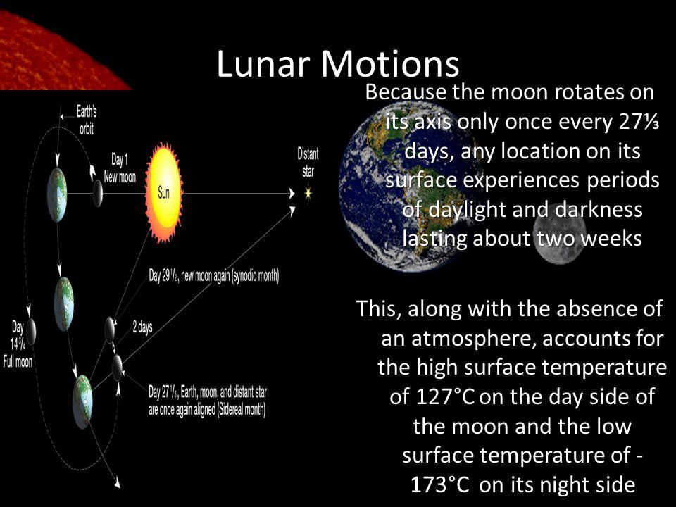 Lunar Motions