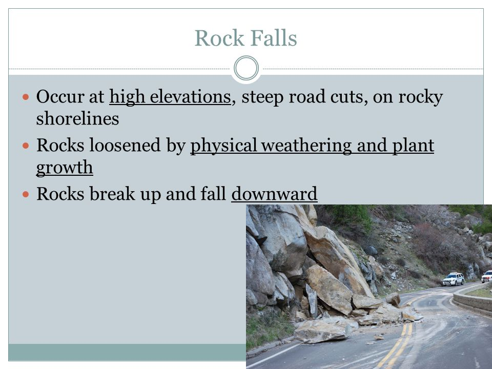 Rock Falls Occur at high elevations, steep road cuts, on rocky shorelines. Rocks loosened by physical weathering and plant growth.