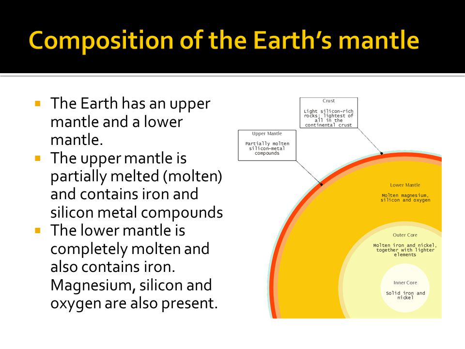 Composition of the Earth's mantle