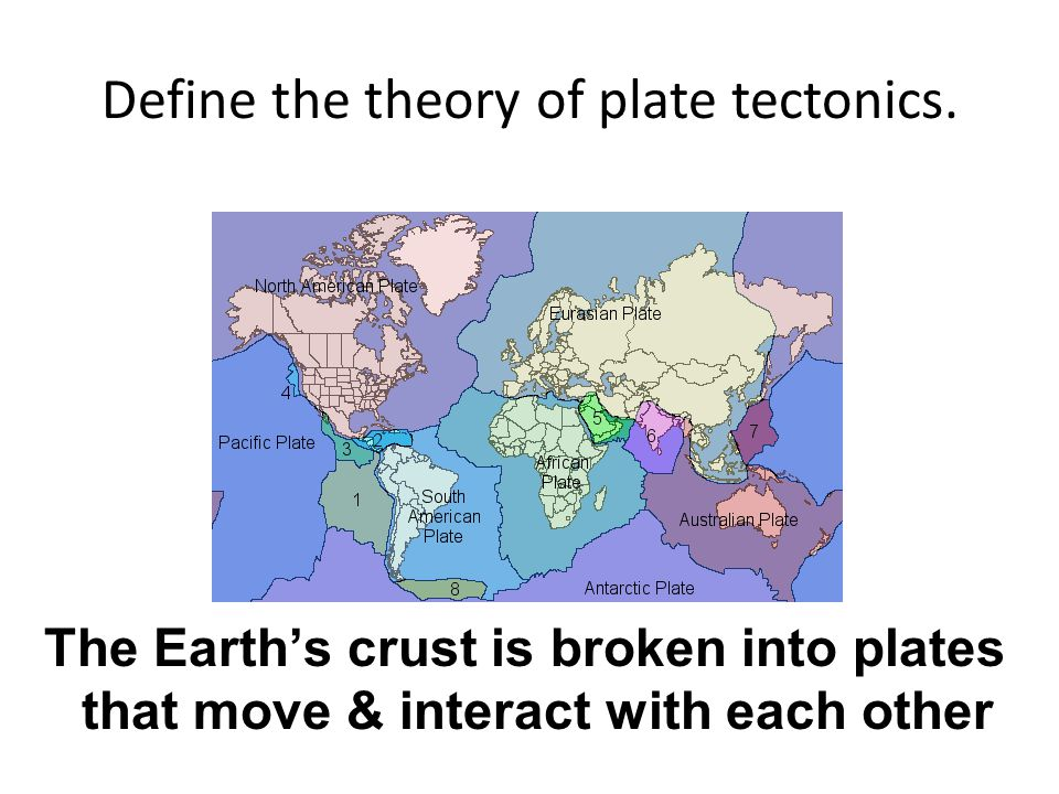 Define the theory of plate tectonics.