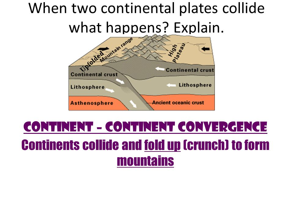When two continental plates collide what happens Explain.