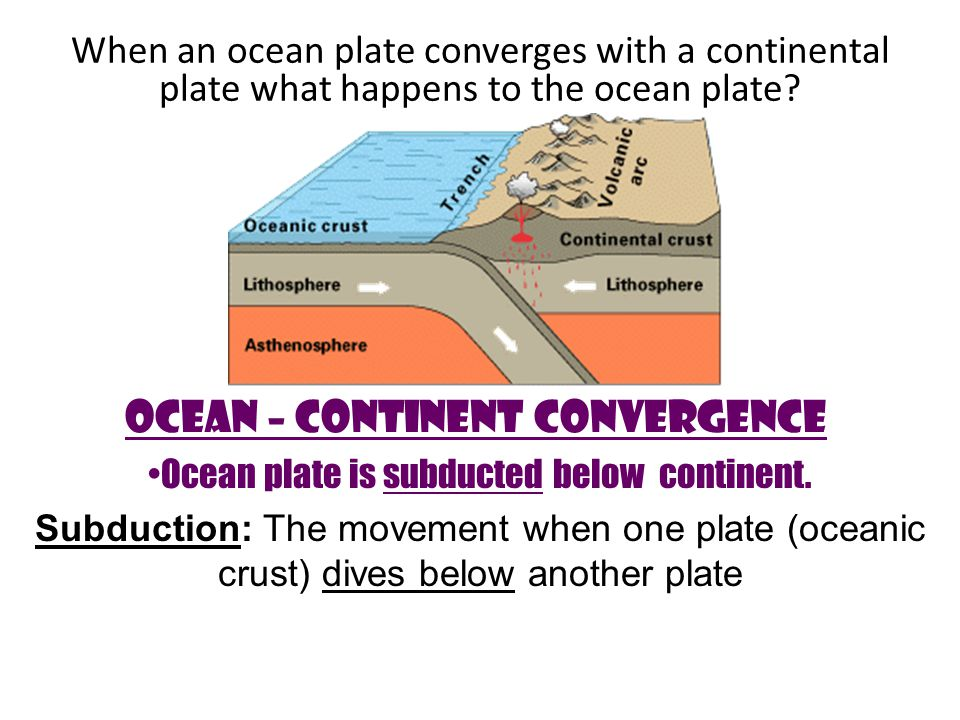 Ocean – continent Convergence