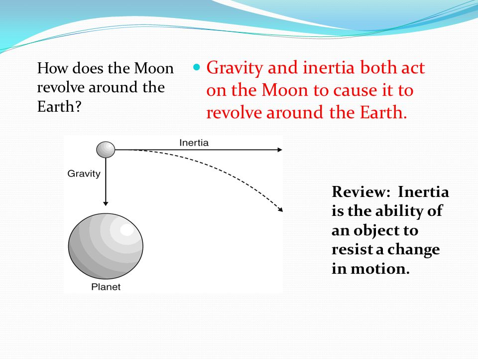 How does the Moon revolve around the Earth