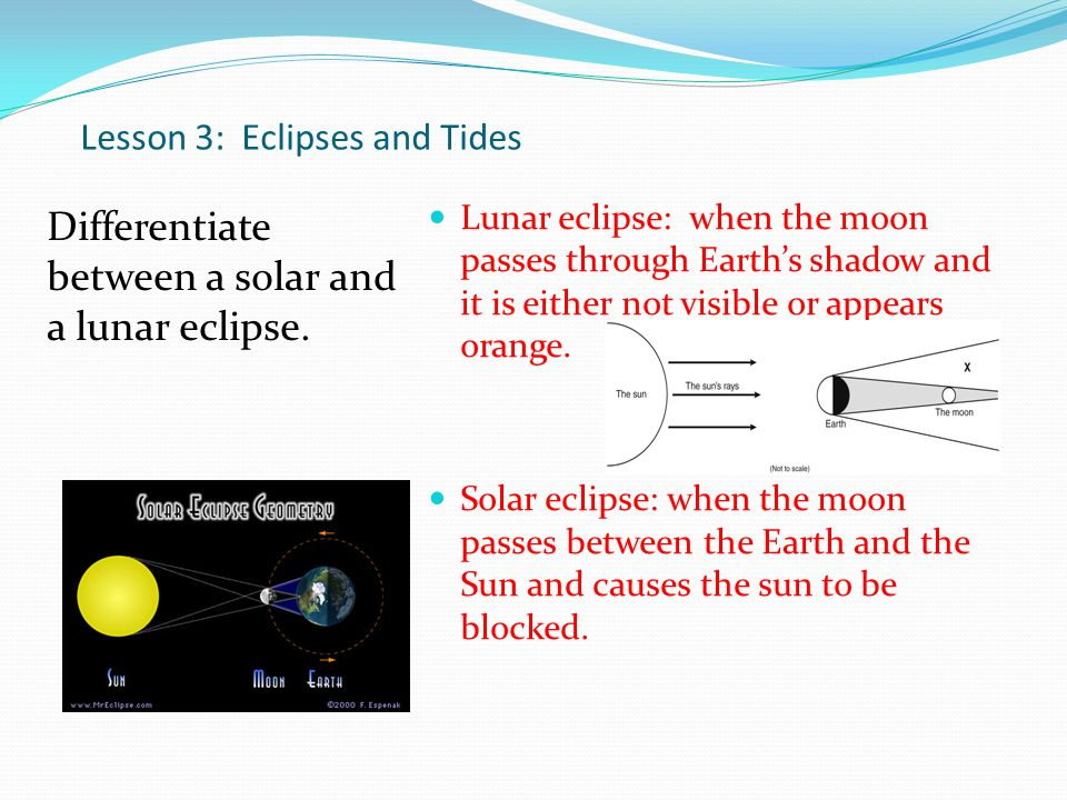 Lesson 3: Eclipses and Tides