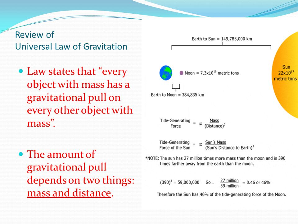 Review of Universal Law of Gravitation