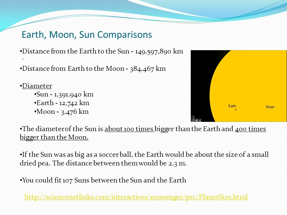 Earth, Moon, Sun Comparisons