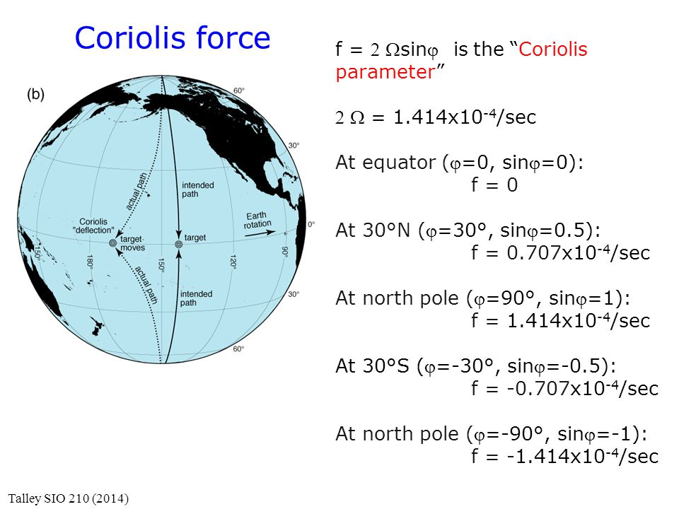 Coriolis force f = sinis the Coriolis parameter