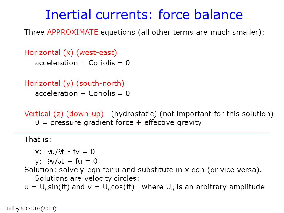 Inertial currents: force balance