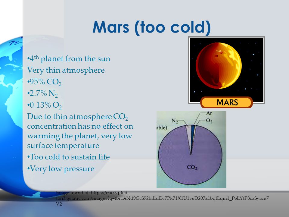 Mars (too cold) 4th planet from the sun Very thin atmosphere 95% CO2