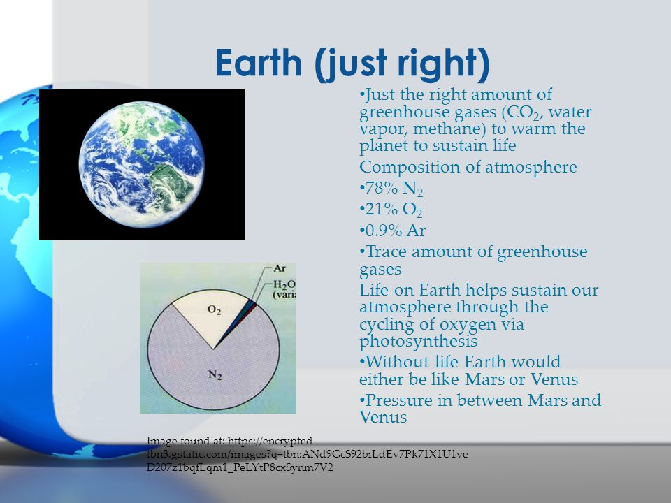 Earth (just right) Just the right amount of greenhouse gases (CO2, water vapor, methane) to warm the planet to sustain life.