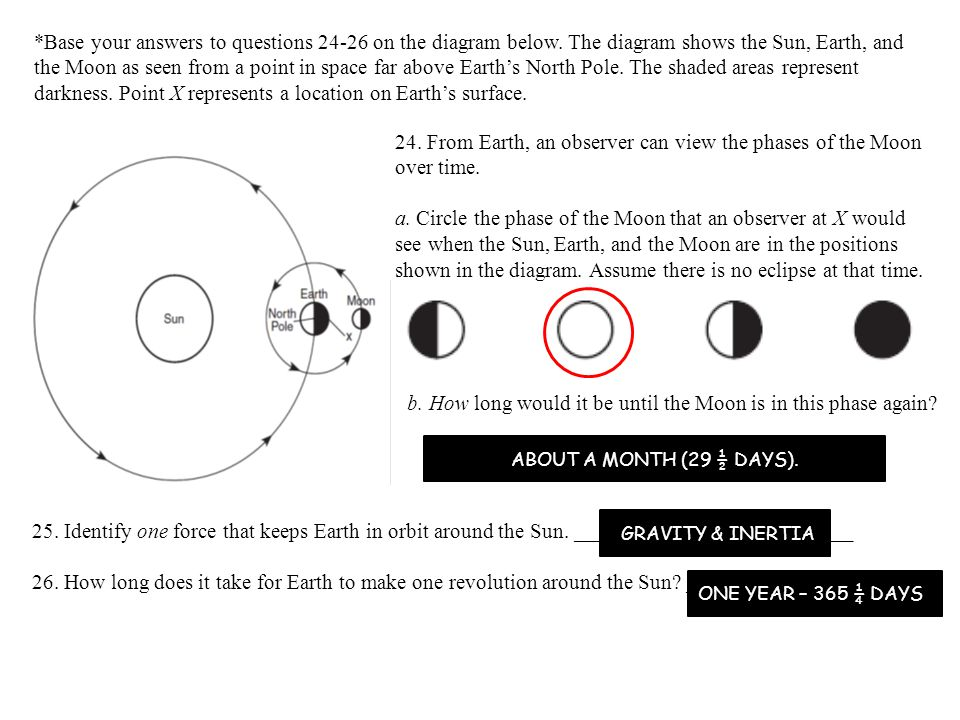 24. From Earth, an observer can view the phases of the Moon over time.