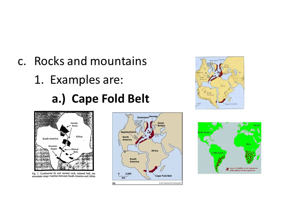Rocks and mountains 1. Examples are: a.) Cape Fold Belt
