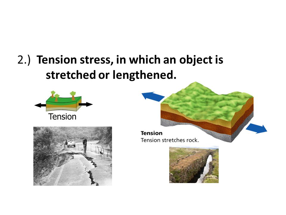 2.) Tension stress, in which an object is stretched or lengthened.