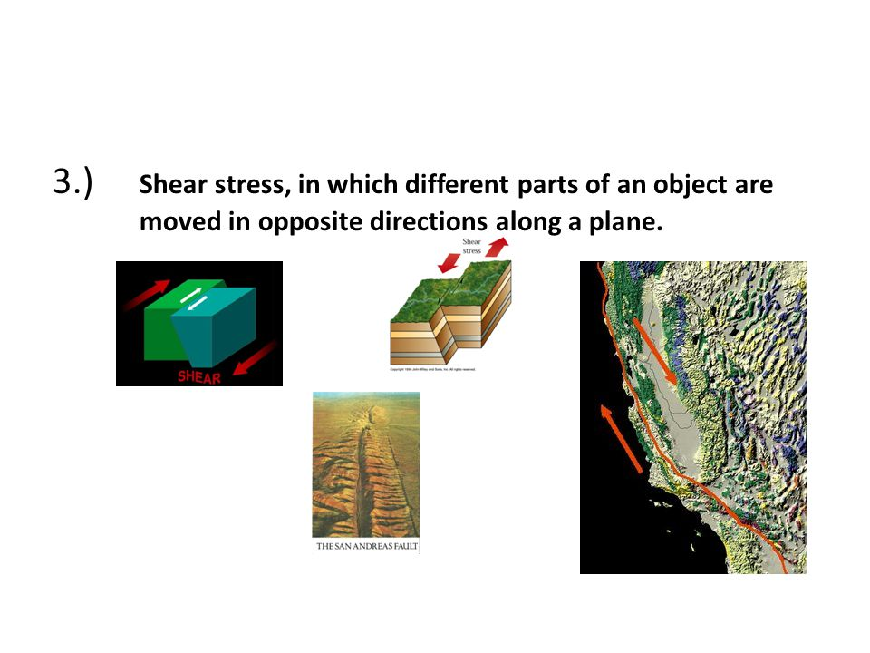 3. ). Shear stress, in which different parts of an object are