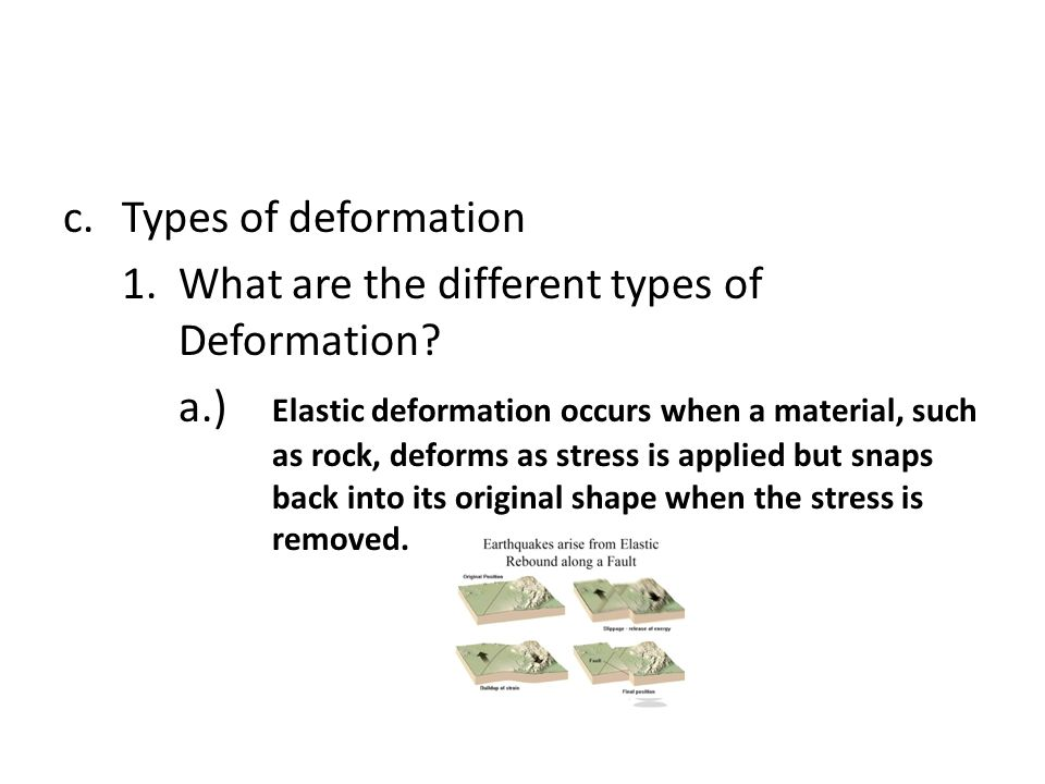Types of deformation 1. What are the different types of Deformation