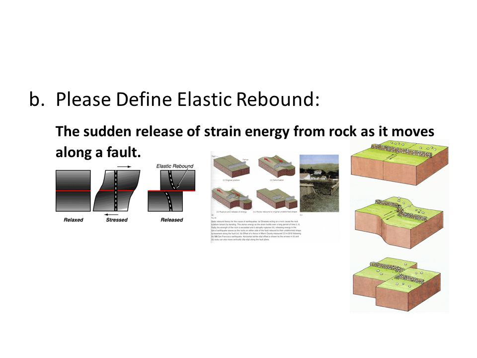 Please Define Elastic Rebound: