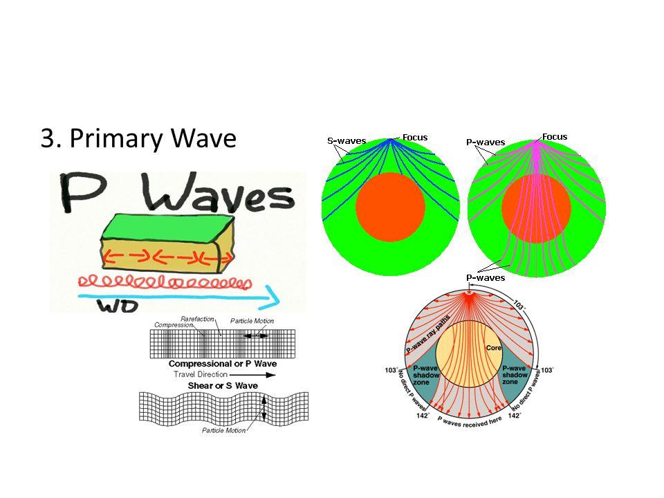3. Primary Wave