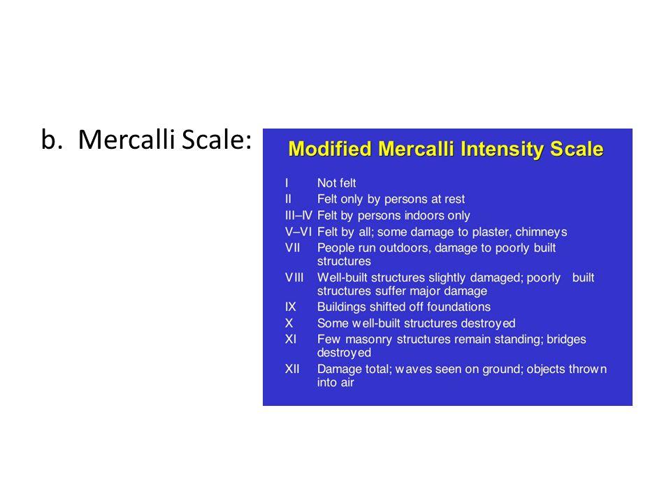 b. Mercalli Scale: