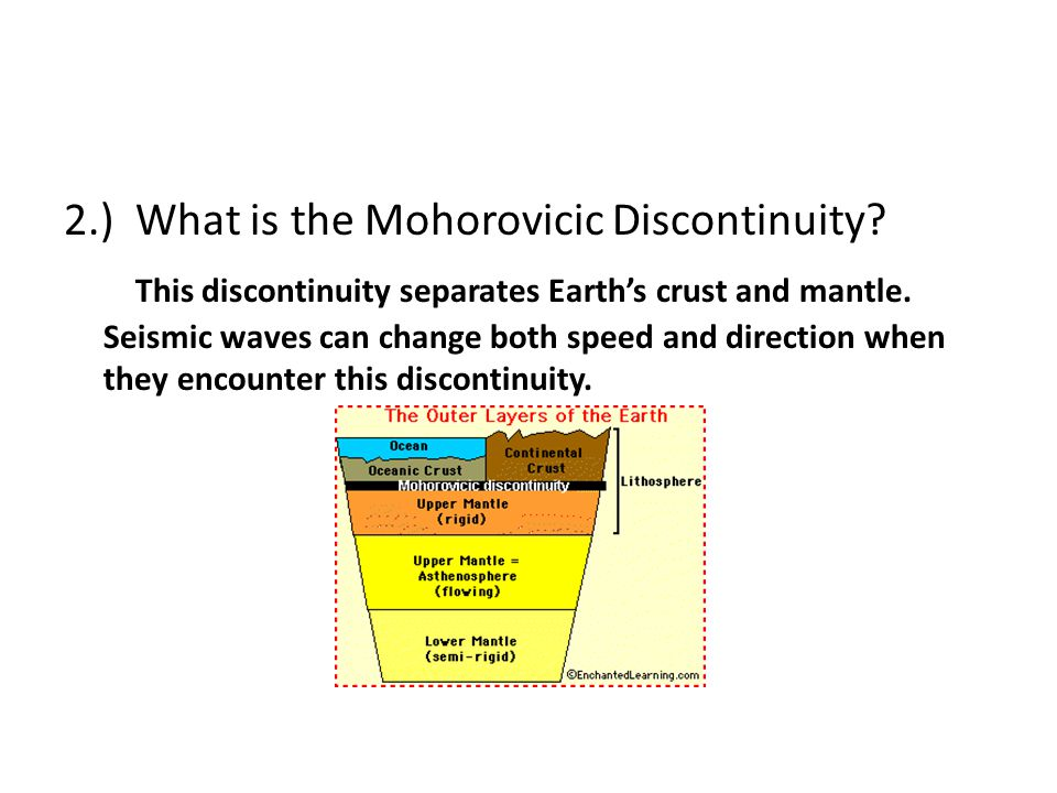 2. ) What is the Mohorovicic Discontinuity