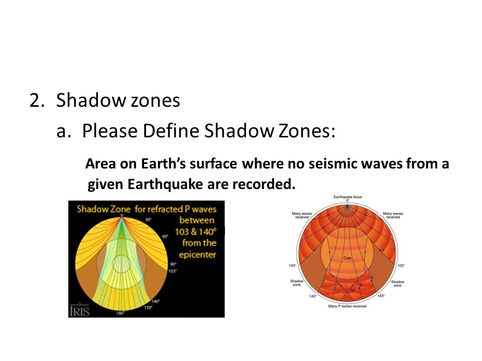 Shadow zones a.
