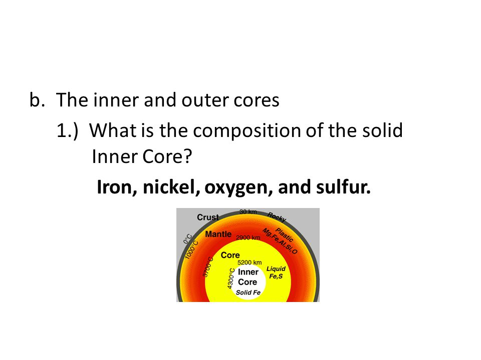 The inner and outer cores