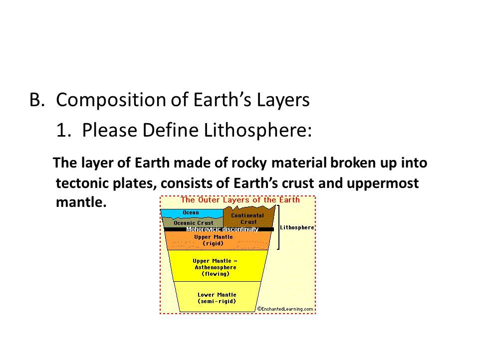 Composition of Earth's Layers