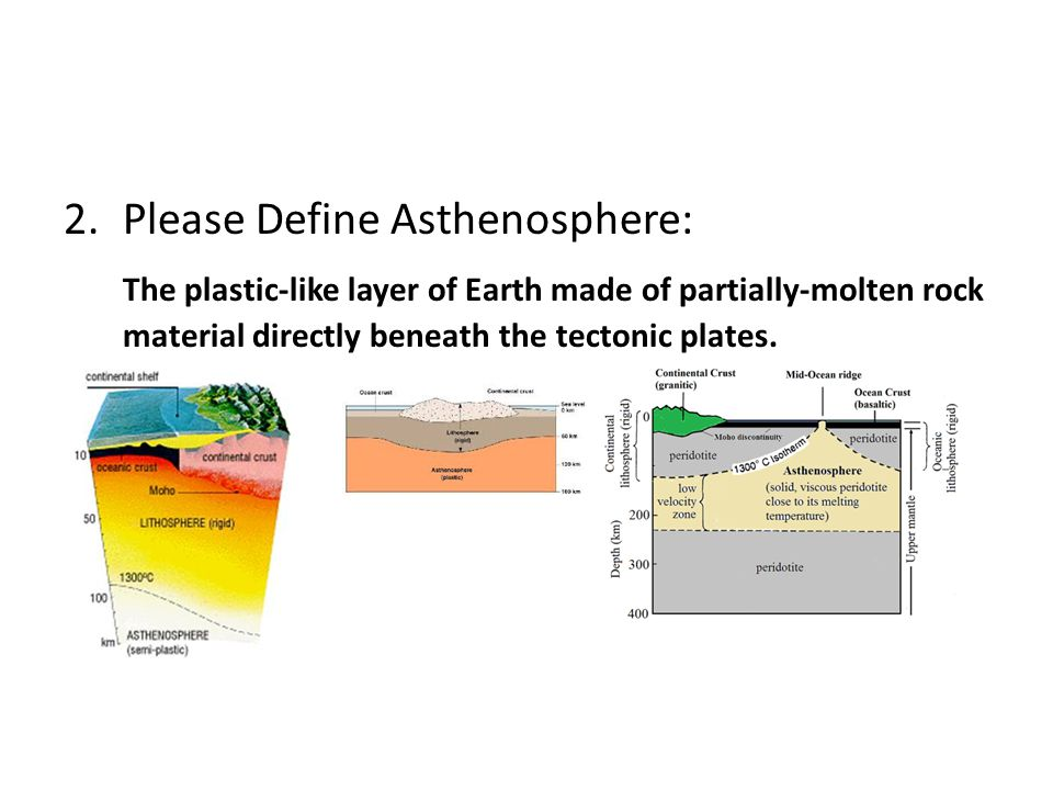 Please Define Asthenosphere: