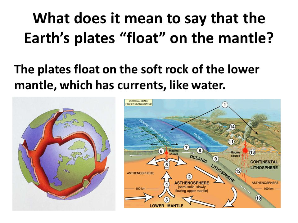 Geology unit review by mrs susan dennison ppt video for What does floored mean