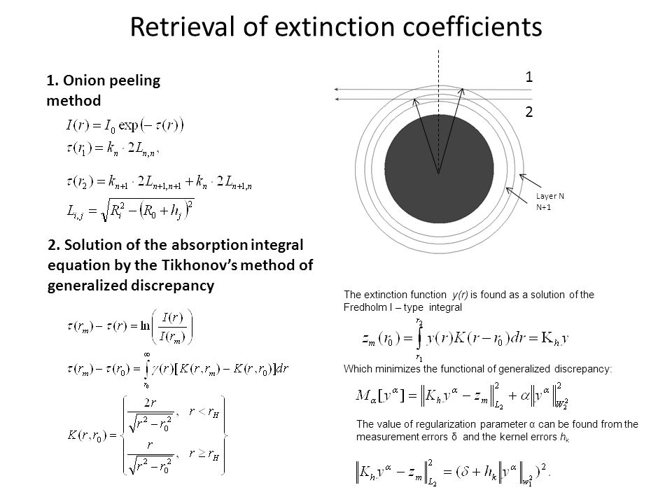 Retrieval of extinction coefficients