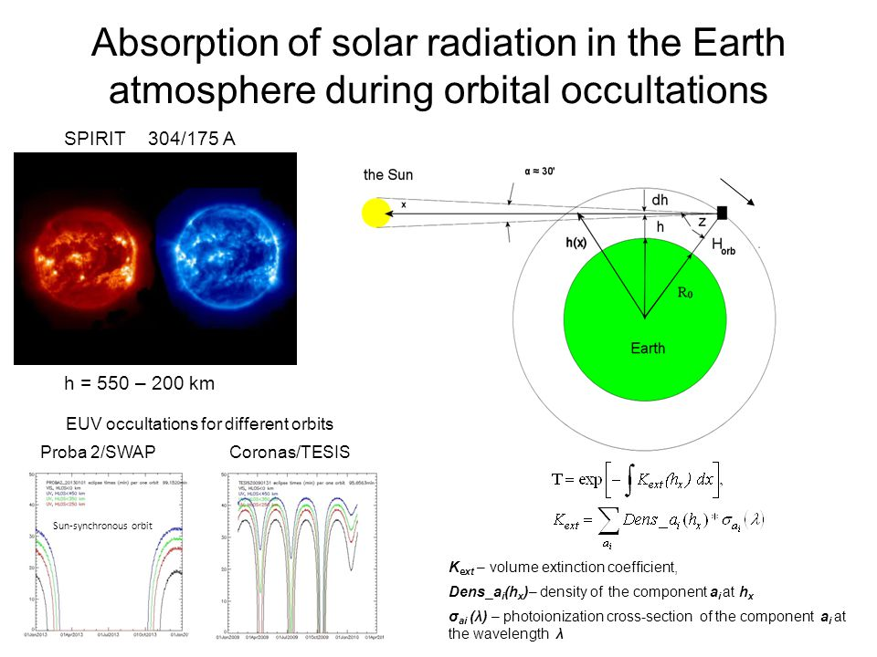 EUV occultations for different orbits