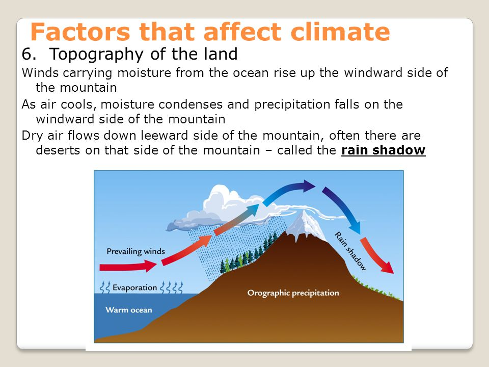 climate and topograpy analysis x Climate and site analysis the natural factors which are most important for thermal comfort in this analysis can be listed under climate and microclimate.