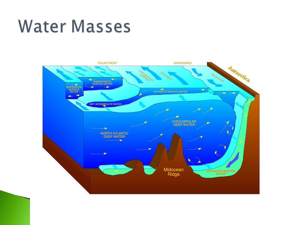 Water Masses