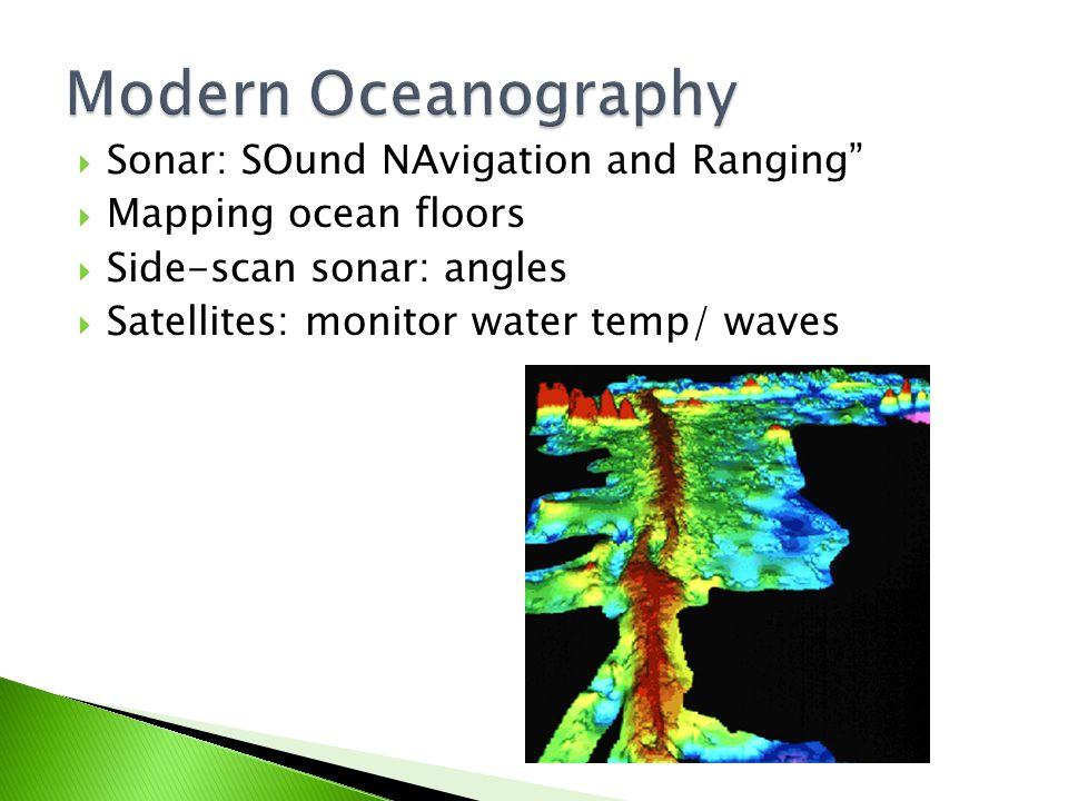 Modern Oceanography Sonar: SOund NAvigation and Ranging