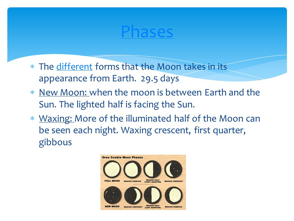Phases The different forms that the Moon takes in its appearance from Earth. 29.5 days.