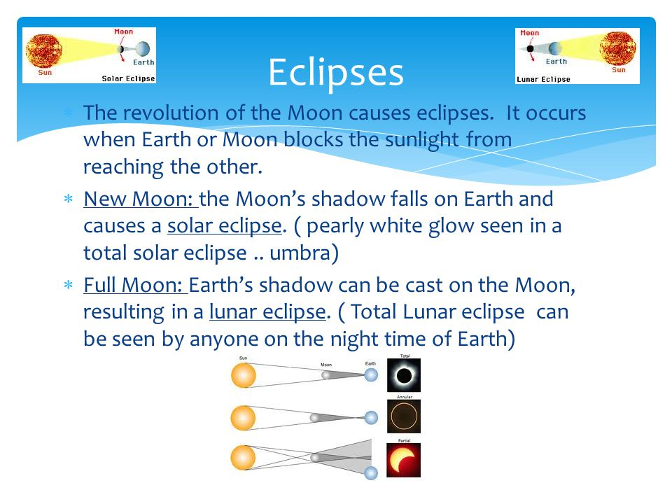 Eclipses The revolution of the Moon causes eclipses. It occurs when Earth or Moon blocks the sunlight from reaching the other.