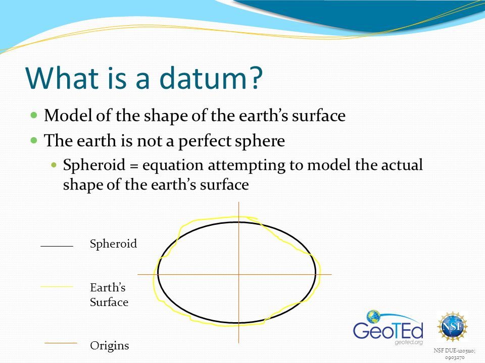 What is a datum Model of the shape of the earth's surface