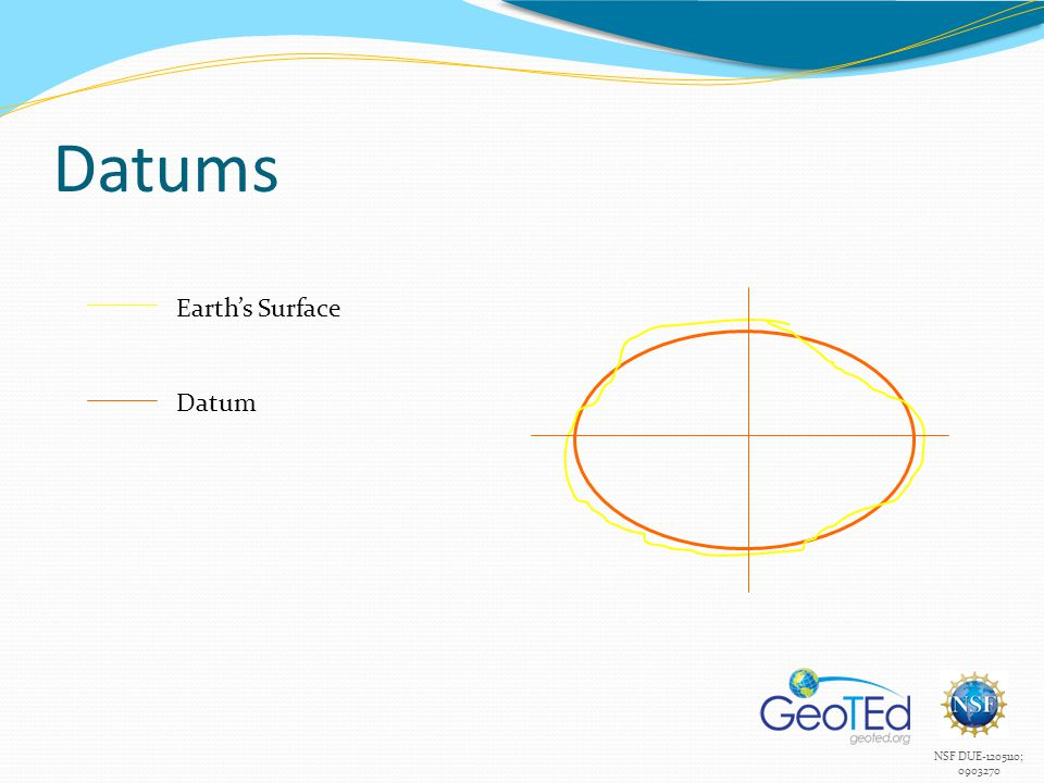 Datums Earth's Surface Datum