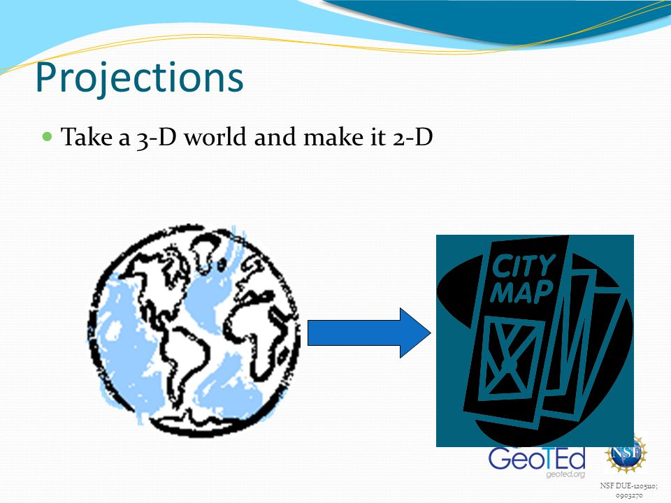 Projections Take a 3-D world and make it 2-D